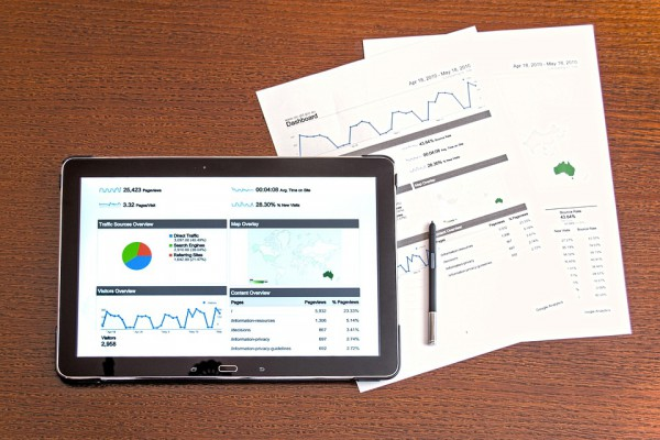 Analytics and Tracking services provided for iWerx Connect Clients